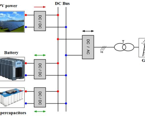 PV hybrid storage