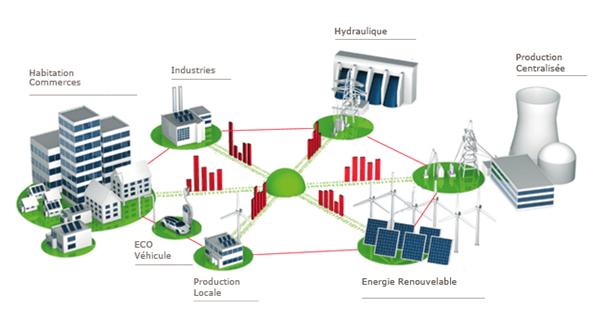 schema-de-concept-du-projet-energypolis-a-sion-en-suisse