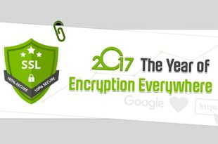 SSL: What It Is & Why EVERY Website Owner Will Need It In