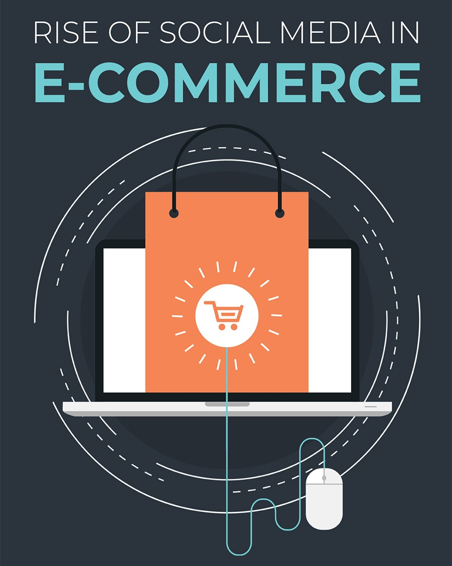 Stats On The Importance Of Social Media To Ecommerce