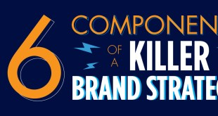 Top 16 Components Of A Killer Brand Strategy For Success
