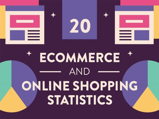 20 current ecommerce and online shopping statistics you need