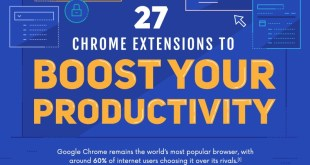 Google Chrome Extensions For Business Productivity