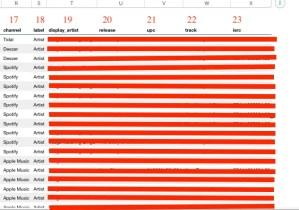 Spreadsheet 1 Cont