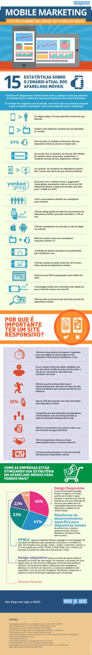 a-importancia-do-mobile-marketing