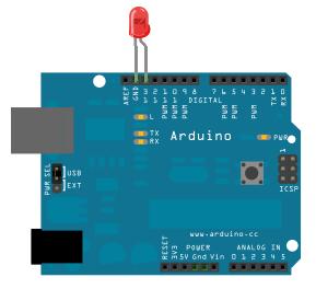 Arduino et LED