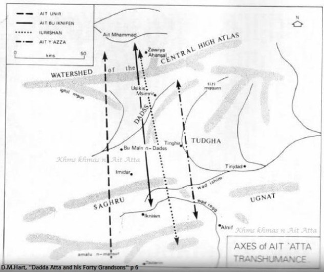 خريطة عملية الانتجاع لرحل خمس اخماس ايت عطا (المصدر:كتاب دادا عطا لدافيد هارث)