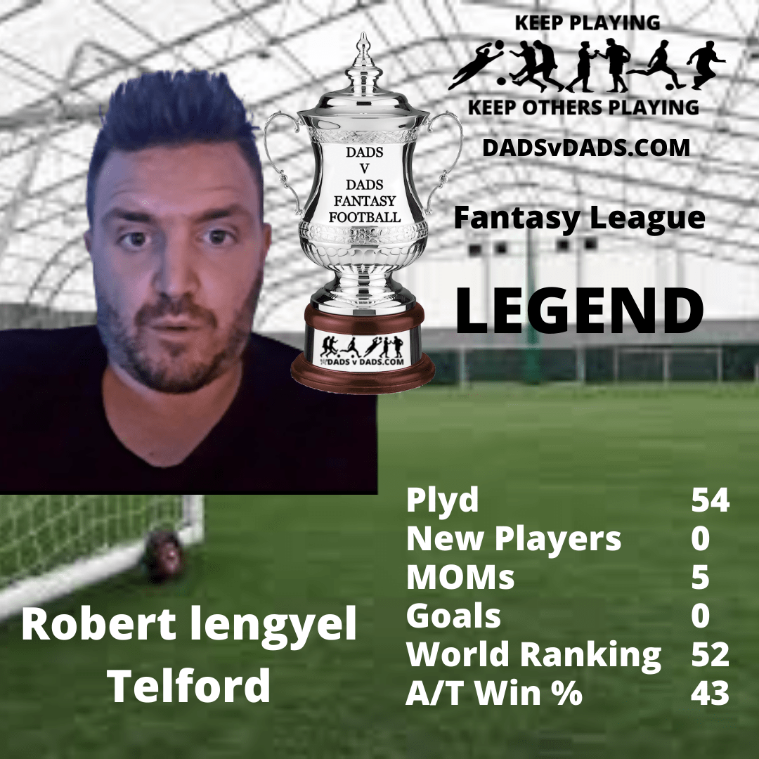 Telford Football Legend Rob