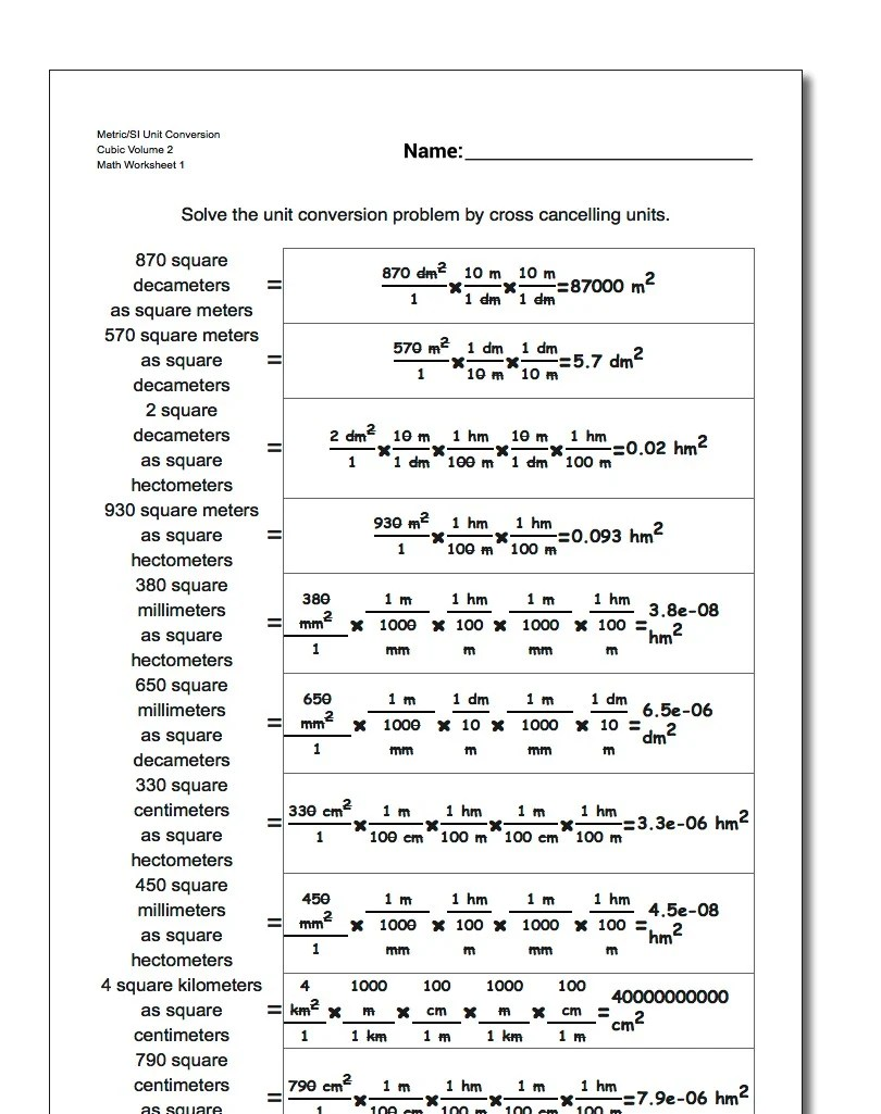 Numbers Chart 1000 1 Roman