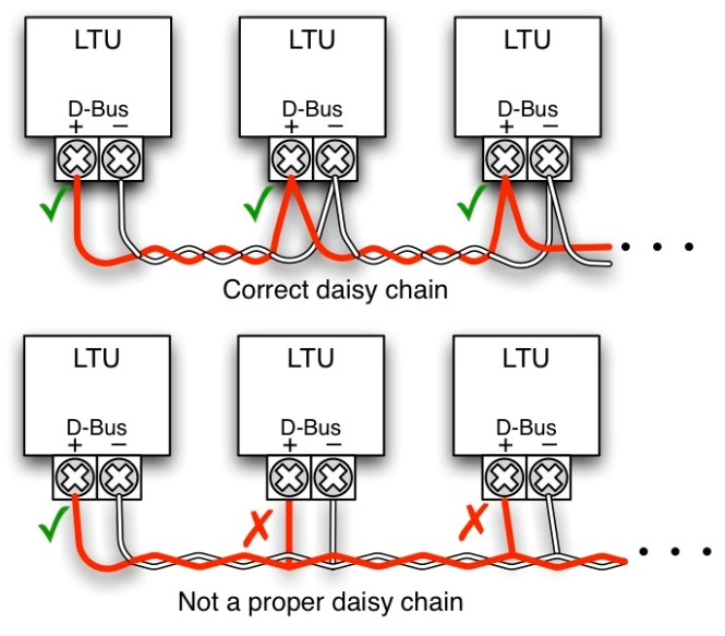 daisy chain electrical wiring daisy image wiring daisy chain pot lights wiring diagram wiring diagram on daisy chain electrical wiring
