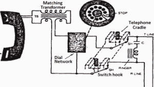 Telephone Set  Microphone, Receiver, Switch connections
