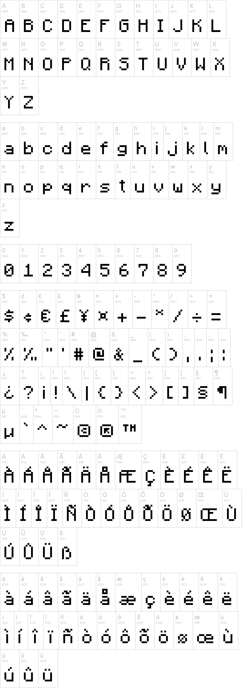 Minecraftia Font