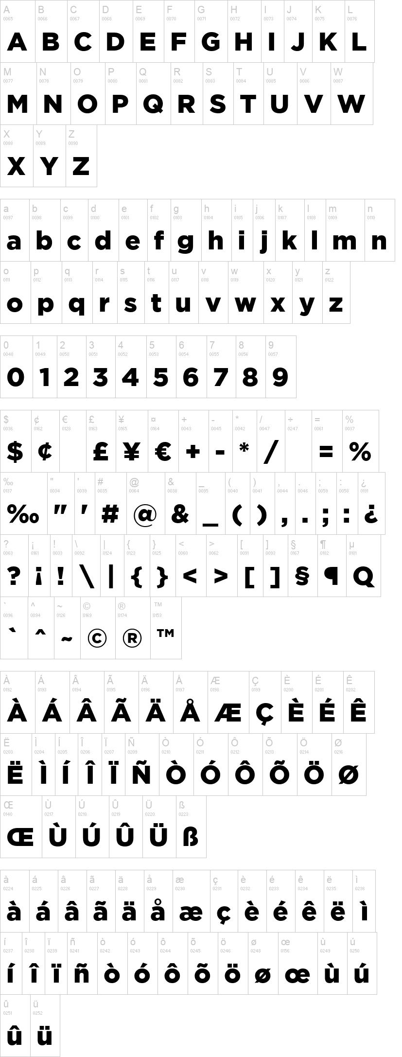 Mellon Sans serif Font-2