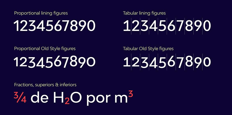 Bw Modelica Sans Serif Font Family-2