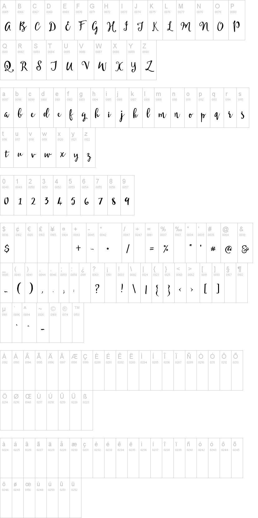 Mellanie fint-1