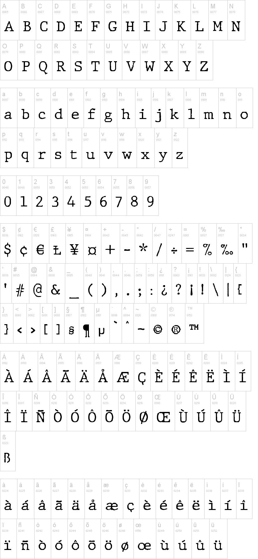 JMH Typewriter Font Family-1