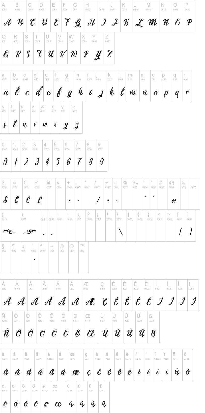 Plastic Beauty Font-1