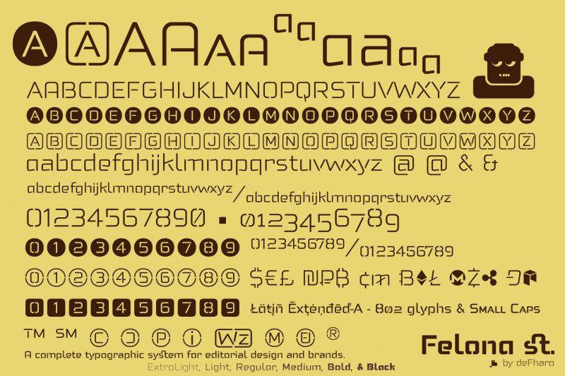 Felona st. Neo Stencil fonts-2