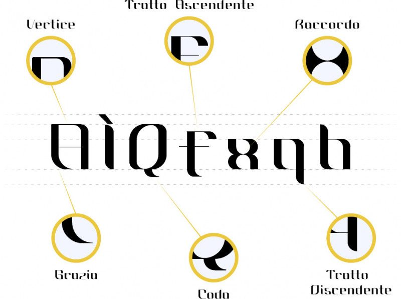 MOMO Typeface - Dafont Free