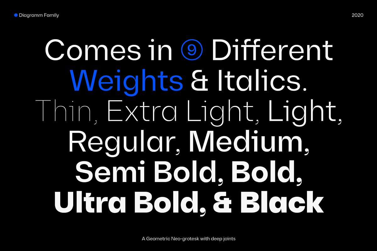 Diagramm Neo-Grotesk Sans Typeface-3