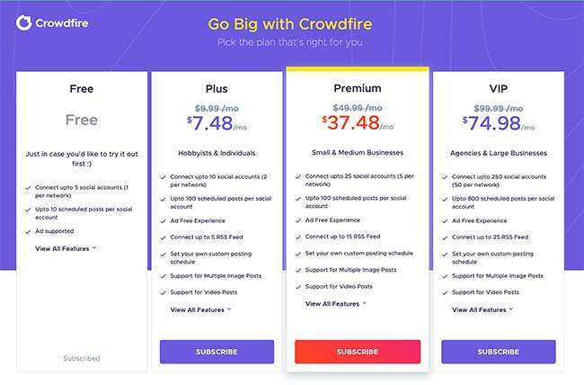 crowdfire gain more twitter followers