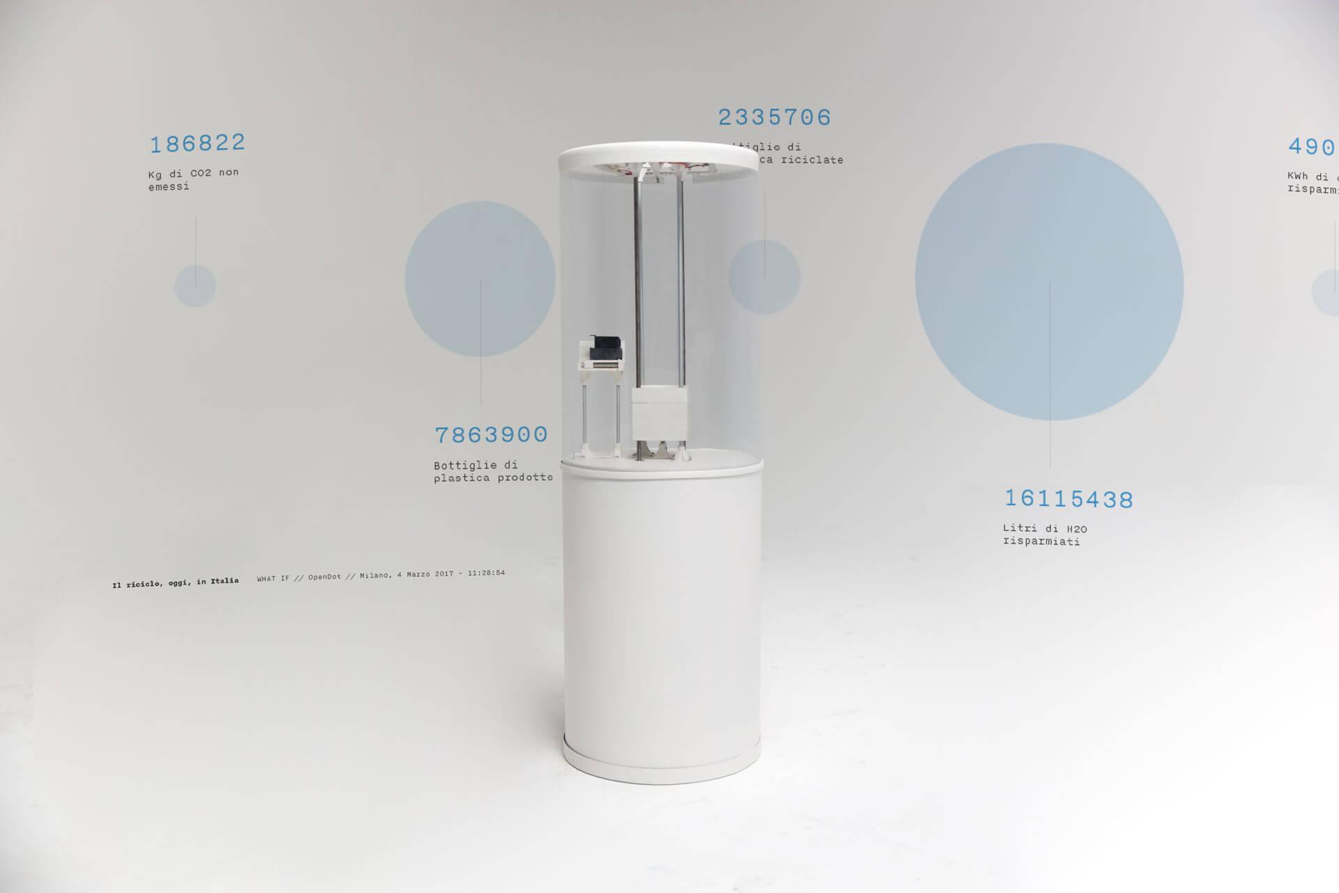 Infografica e stand macchina comunicativa Plustic