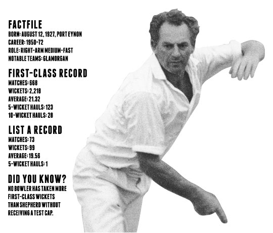 The Don,  . . The Daddy,  . . . The Welsh Sporting Legend That Is 'Shep'