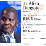 50 Forbes African Richest list for 2015