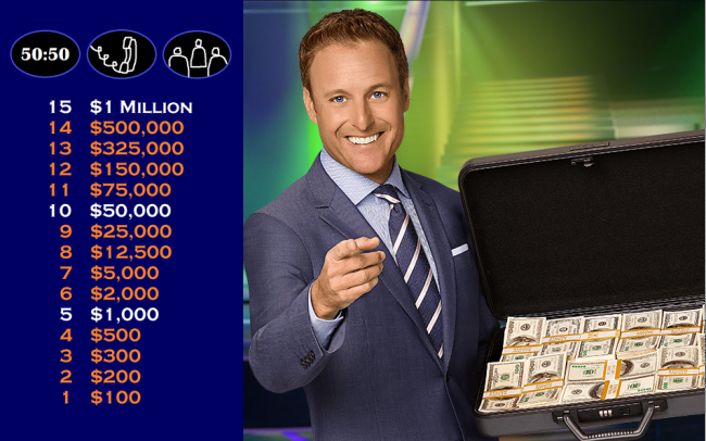 Who Wants to be a Millionaire Game Requirements for Contestant