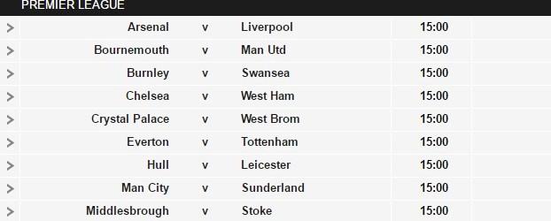 2016/2017 English Premier League Fixtures (BPL)