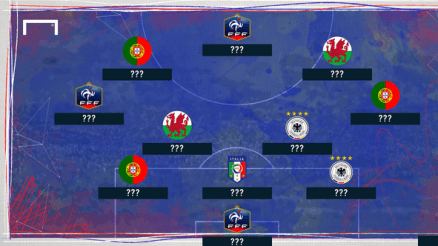 Euro 2016 team of the Tournament Ronaldo, Griezmann