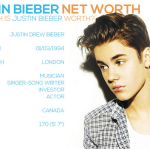 Justin Bieber Net Worth | Forbes Estimated Yearly Earning of Bieber