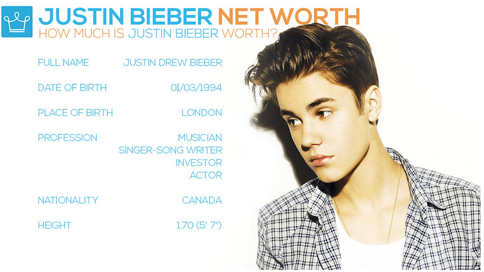 Justin Bieber Net Worth 2016 | Forbes Estimated Yearly Earning of Bieber