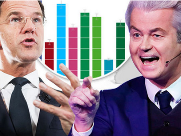 Holland Election 2017 polls LIVE Update | Geert Wilders Vs Mark Rutte in Netherlands