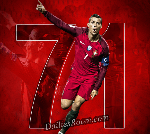 Cristiano Ronaldo Ranks Among the all-time Top 10 International Goal Scorers