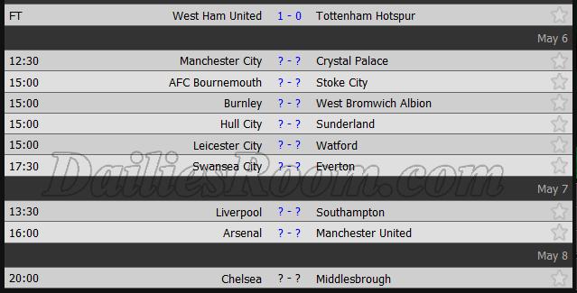 EPL Weekly Fixtures