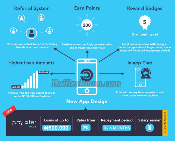 How To Download PayLater Loan App For Quick Online Loan - Sign up www.paylater.ng