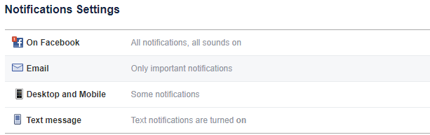 How to Get Notification When Someone Login to Your Facebook Account