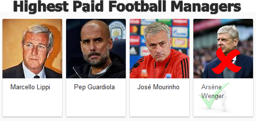 Highest Paid Football Managers 2018-19 In The World With Annual Salary