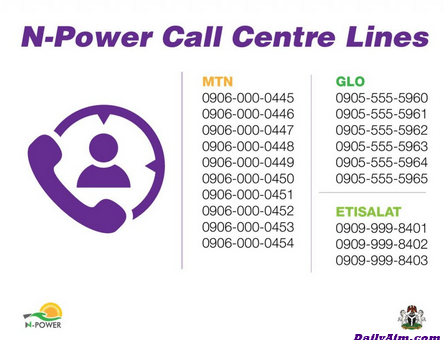 Full List of Npower Help Contact Phone Numbers