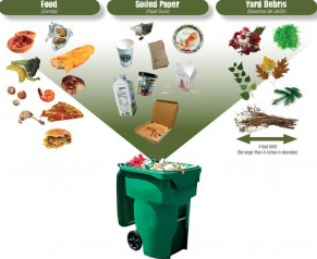 What To Put In Which Recycling Bin Uwire