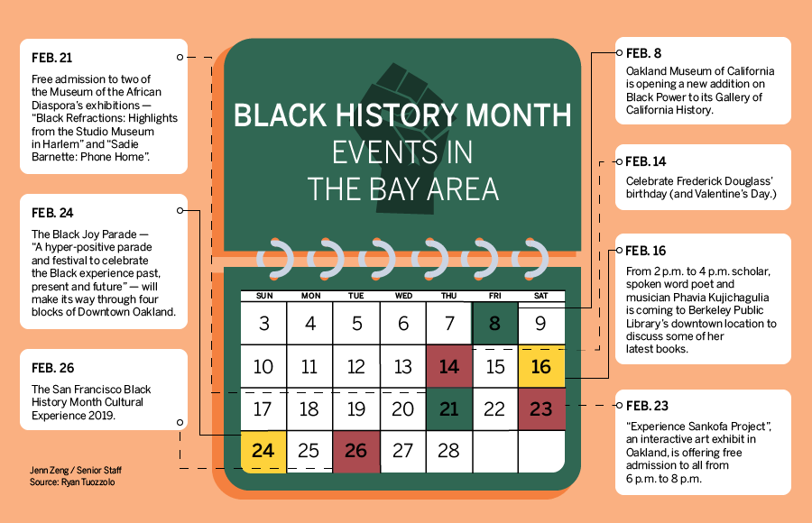 Calendar showing Black History Month events in Bay Area