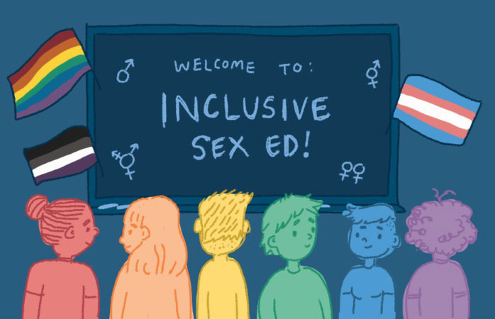 Sex education for
