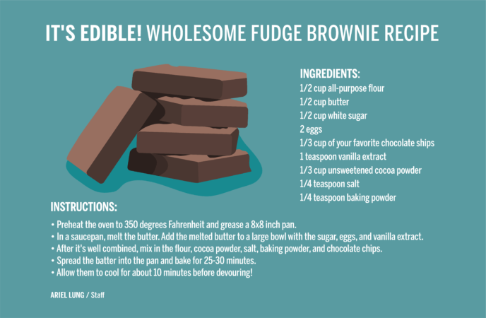 It's edible! A wholesome fudge brownie recipe for 4/20