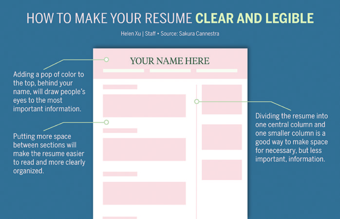 Tips and tricks for a clean resume