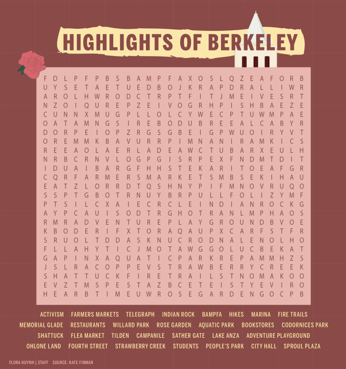 A word search puzzle based on highlights of Berkeley