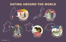 Illustration of different dating settings around the world