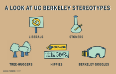 Infographic about UC Berkeley stereotypes, by Aasha Turner