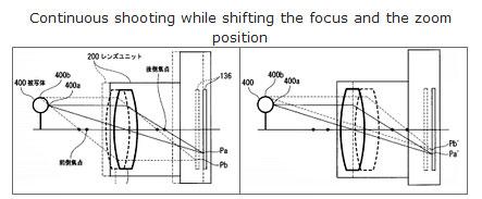 olympus-all-in-focus-patent