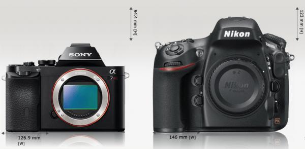 Sony-A7r-vs-Nikon-D800e